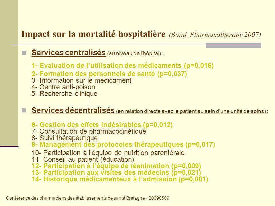 Conférence des pharmaciens des établissements de santé Bretagne - 20090609 Services centralisés (au niveau de lhôpital) : 1- Evaluation de lutilisation des médicaments (p=0,016) 2- Formation des personnels de santé (p=0,037) 3- Information sur le médicament 4- Centre anti-poison 5- Recherche clinique Services décentralisés (en relation directe avec le patient au sein dune unité de soins) : 6- Gestion des effets indésirables (p=0,012) 7- Consultation de pharmacocinétique 8- Suivi thérapeutique 9- Management des protocoles thérapeutiques (p=0,017) 10- Participation à léquipe de nutrition parentérale 11- Conseil au patient (éducation) 12- Participation à léquipe de réanimation (p=0,009) 13- Participation aux visites des médecins (p=0,021) 14- Historique médicamenteux à ladmission (p=0,001) Impact sur la mortalité hospitalière (Bond, Pharmacotherapy 2007)