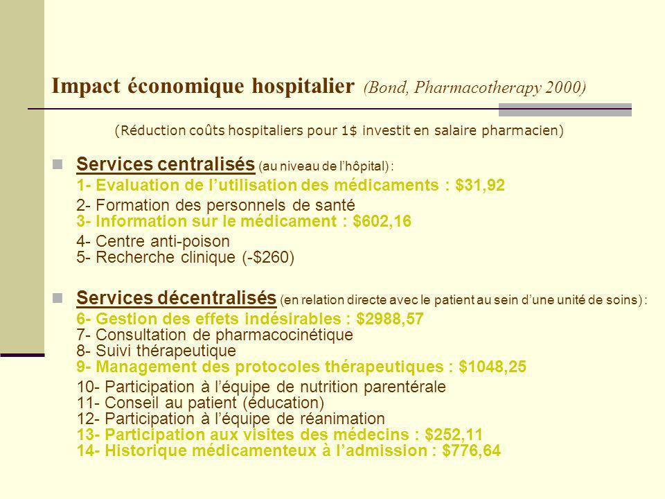 Impact économique hospitalier (Bond, Pharmacotherapy 2000) Services centralisés (au niveau de lhôpital) : 1- Evaluation de lutilisation des médicaments : $31,92 2- Formation des personnels de santé 3- Information sur le médicament : $602,16 4- Centre anti-poison 5- Recherche clinique (-$260) Services décentralisés (en relation directe avec le patient au sein dune unité de soins) : 6- Gestion des effets indésirables : $2988,57 7- Consultation de pharmacocinétique 8- Suivi thérapeutique 9- Management des protocoles thérapeutiques : $1048,25 10- Participation à léquipe de nutrition parentérale 11- Conseil au patient (éducation) 12- Participation à léquipe de réanimation 13- Participation aux visites des médecins : $252,11 14- Historique médicamenteux à ladmission : $776,64 (Réduction coûts hospitaliers pour 1$ investit en salaire pharmacien)