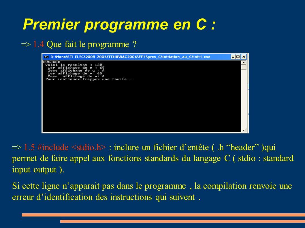 Premier programme en C : => 1.4 Que fait le programme ? => 1.5 #include : inclure un fichier dentête (.h header )qui permet de faire appel aux fonctio