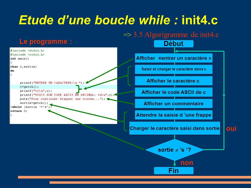 Le programme : Etude dune boucle while : init4.c oui => 3.5 Algorigramme de init4.c Afficher « entrer un caractère » sortie s ? non Début Saisir et ch