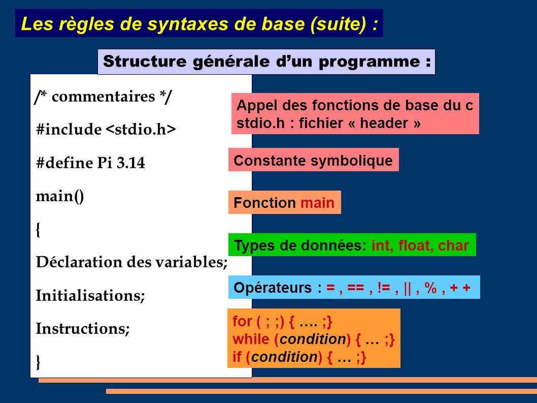 /* commentaires */ #include #define Pi 3.14 main() { Déclaration des variables; Initialisations; Instructions; } Les règles de syntaxes de base (suite