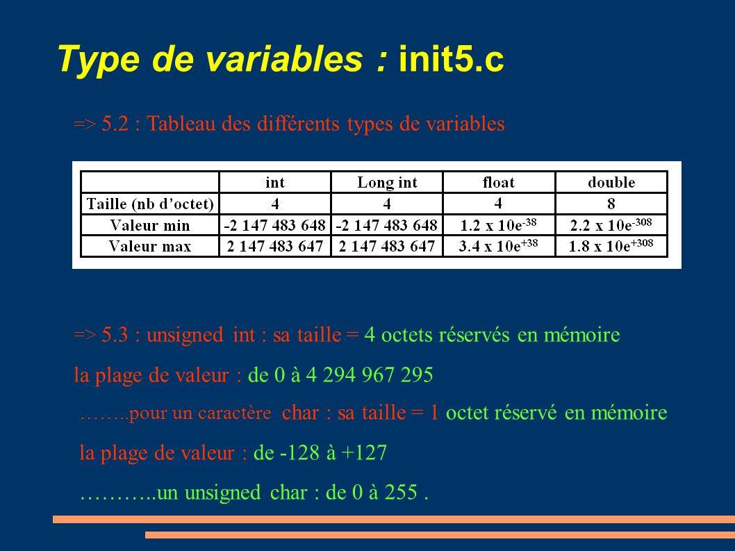 Type de variables : init5.c => 5.2 : Tableau des différents types de variables => 5.3 : unsigned int : sa taille = 4 octets réservés en mémoire la pla