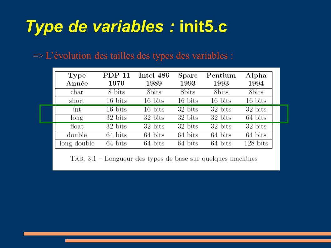 Type de variables : init5.c => Lévolution des tailles des types des variables :