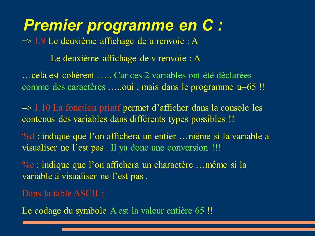 Premier programme en C : => 1.9 Le deuxième affichage de u renvoie : A Le deuxième affichage de v renvoie : A …cela est cohérent ….. Car ces 2 variabl