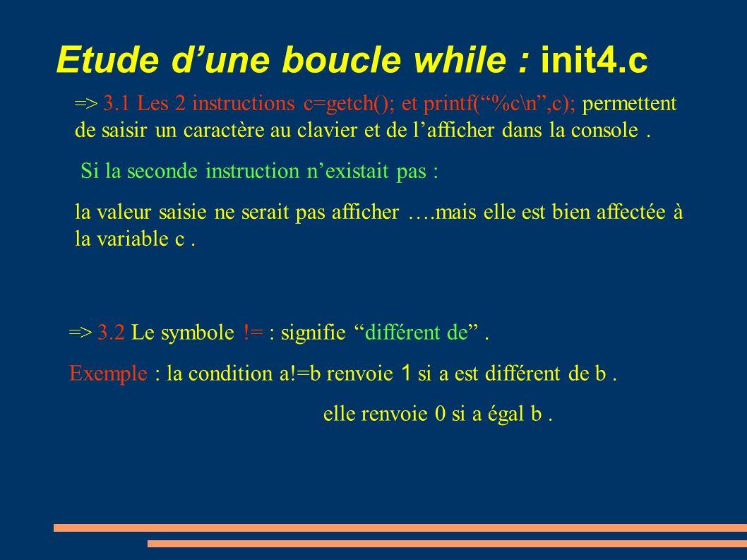 Etude dune boucle while : init4.c => 3.1 Les 2 instructions c=getch(); et printf(%c\n,c); permettent de saisir un caractère au clavier et de lafficher