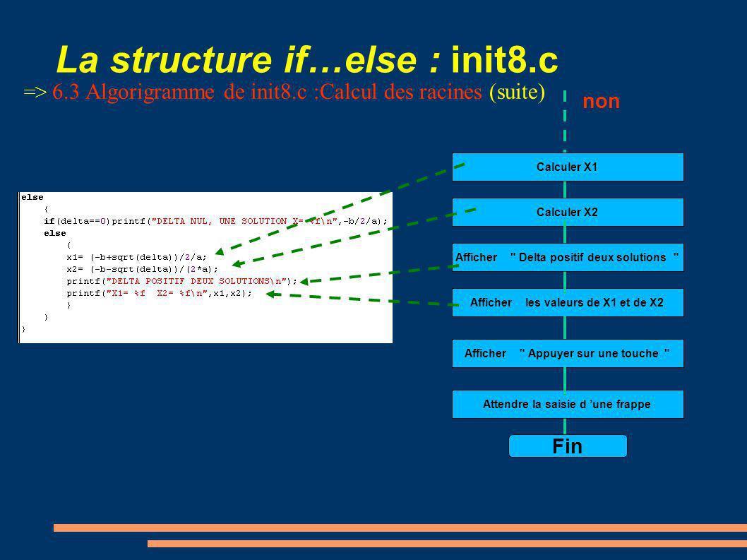 La structure if…else : init8.c => 6.3 Algorigramme de init8.c :Calcul des racines (suite) Afficher les valeurs de X1 et de X2 non Fin Afficher