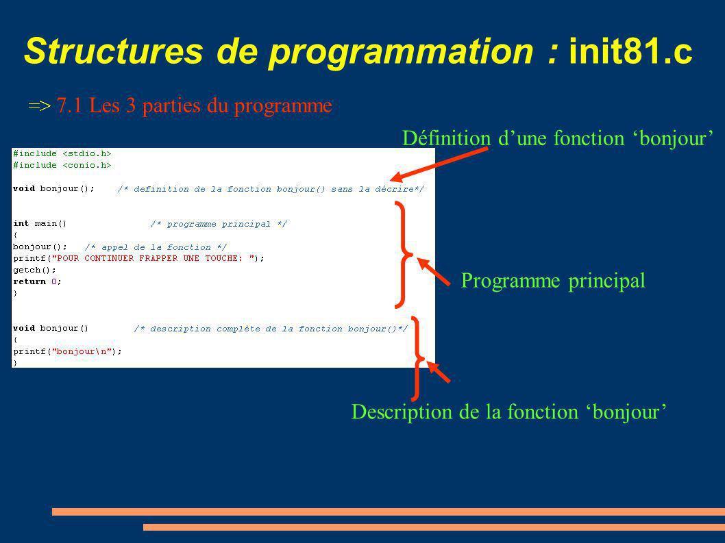 Structures de programmation : init81.c => 7.1 Les 3 parties du programme Définition dune fonction bonjour Programme principal Description de la foncti