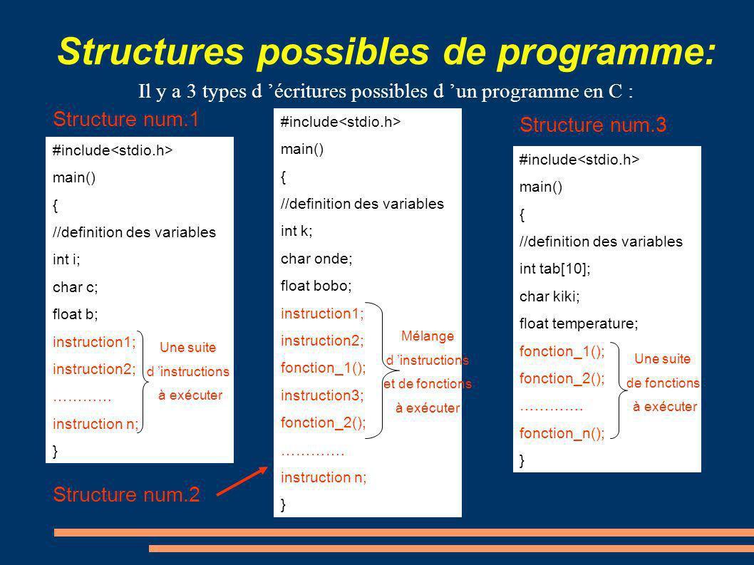 Structures possibles de programme: Il y a 3 types d écritures possibles d un programme en C : #include main() { //definition des variables int i; char