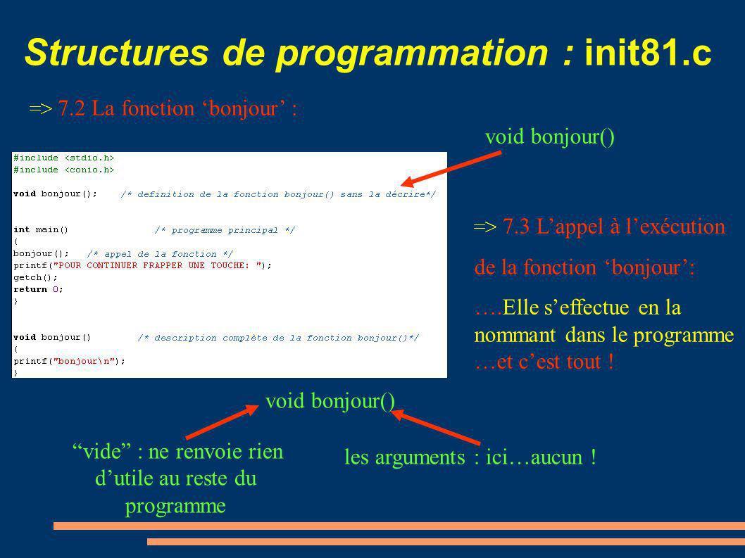 Structures de programmation : init81.c => 7.2 La fonction bonjour : void bonjour() vide : ne renvoie rien dutile au reste du programme void bonjour()