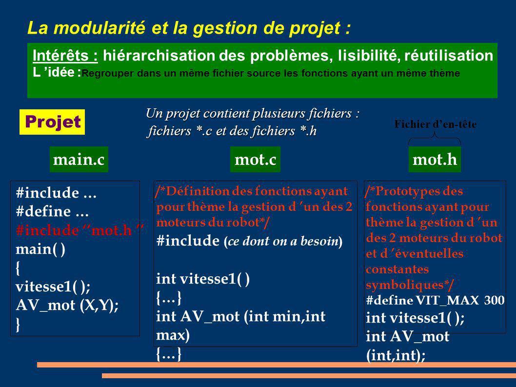 La modularité et la gestion de projet : Intérêts : hiérarchisation des problèmes, lisibilité, réutilisation L idée : Regrouper dans un même fichier so