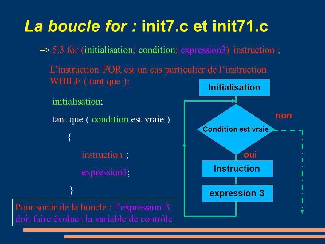 La boucle for : init7.c et init71.c => 5.3 for (initialisation; condition; expression3) instruction ; initialisation; tant que ( condition est vraie )