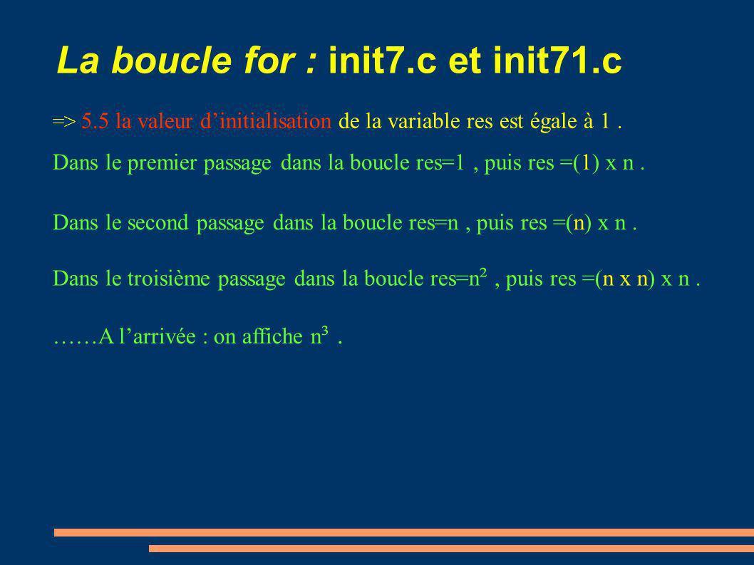 La boucle for : init7.c et init71.c => 5.5 la valeur dinitialisation de la variable res est égale à 1. Dans le premier passage dans la boucle res=1, p