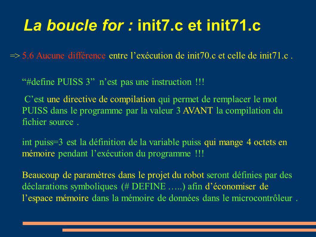 La boucle for : init7.c et init71.c => 5.6 Aucune différence entre lexécution de init70.c et celle de init71.c. #define PUISS 3 nest pas une instructi