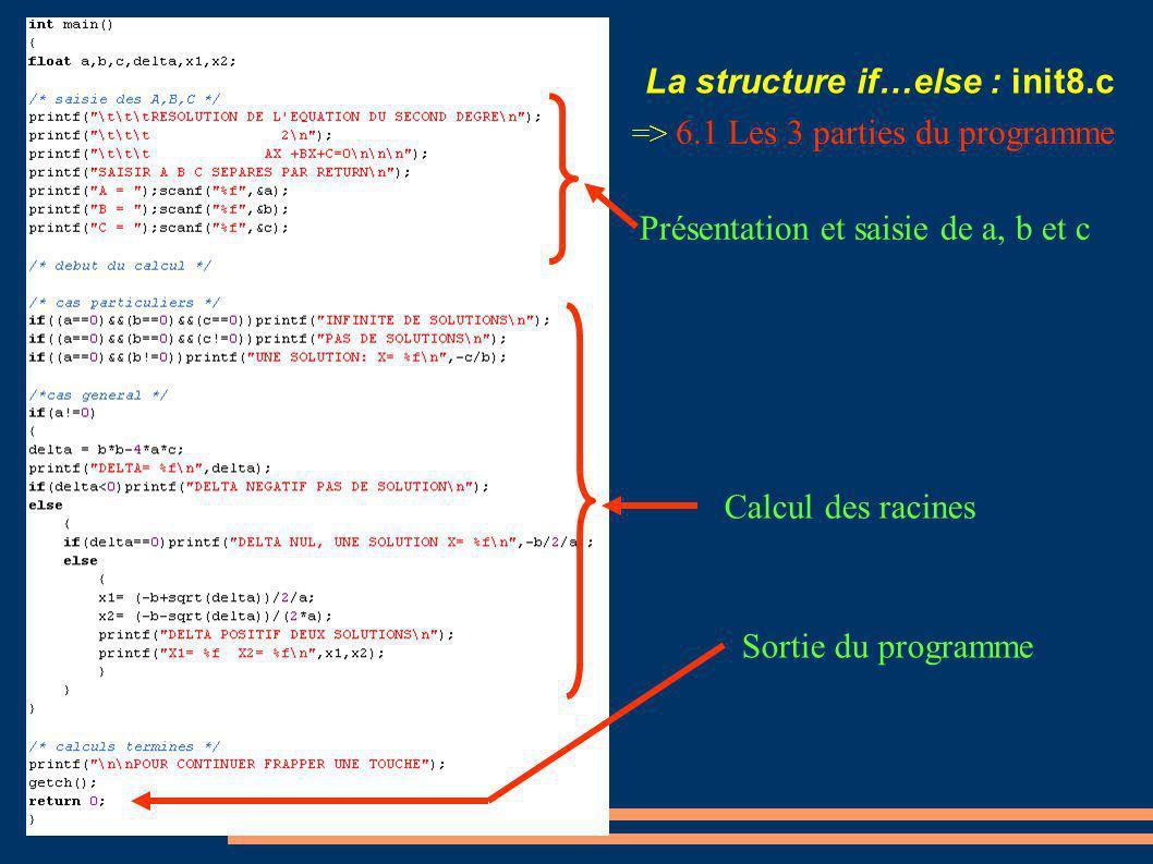 La structure if…else : init8.c => if ( condition) ….else ; if ( condition ) instruction1 ; else instruction2 ; Linstruction IF permet de tester une condition et dexécuter une instruction ou un bloc dinstruction.