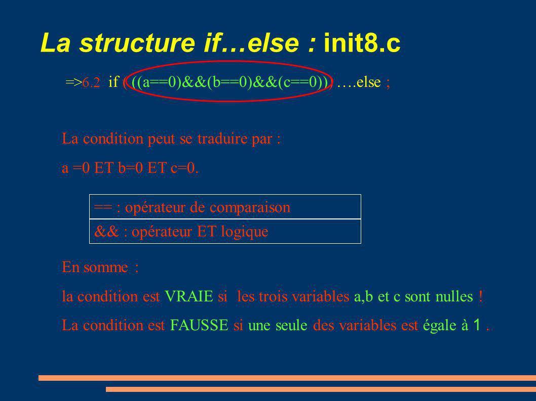 La structure if…else : init8.c =>6.2 if ( ((a==0)&&(b==0)&&(c==0))) ….else ; La condition peut se traduire par : a =0 ET b=0 ET c=0. == : opérateur de