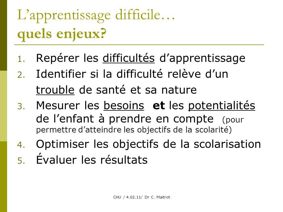 CHU / 4.02.11/ Dr C.Maitrot De la difficulté à apprendre à lapprentissage difficile de certains.