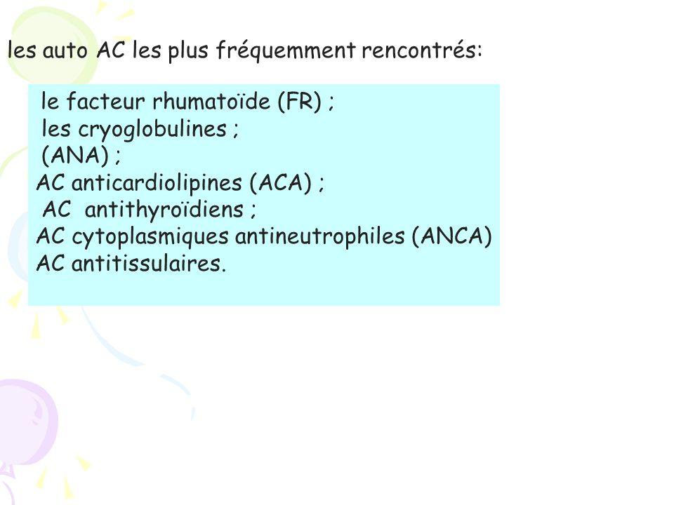 Fréquence des autoanticorps au cours de lhépatite C (daprès Duclos-Vallée, 2002)