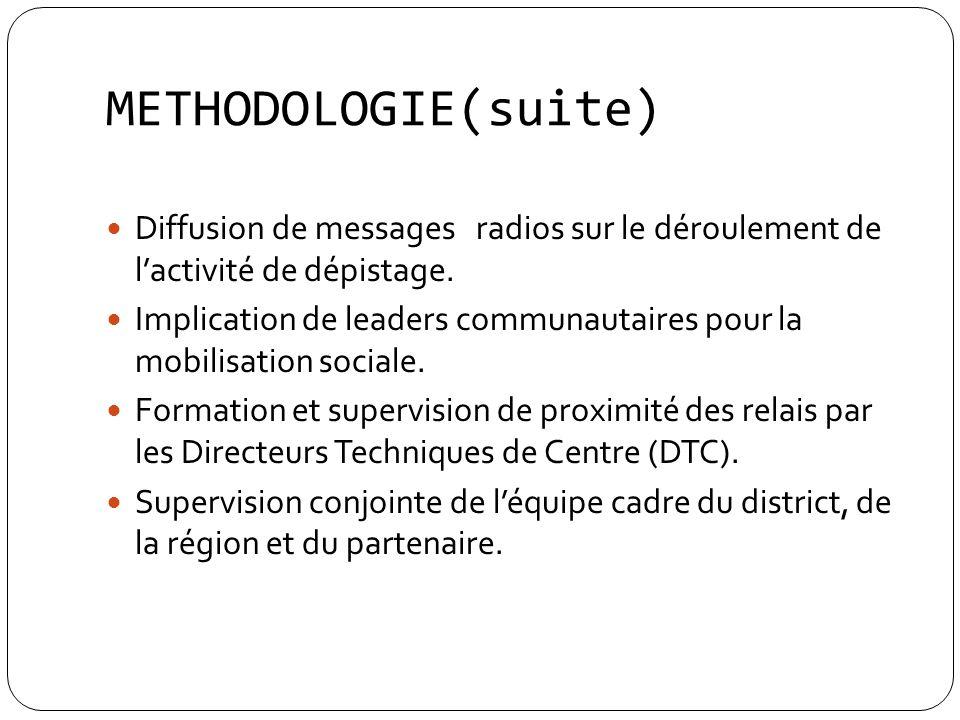 METHODOLOGIE(suite) Diffusion de messages radios sur le déroulement de lactivité de dépistage. Implication de leaders communautaires pour la mobilisat