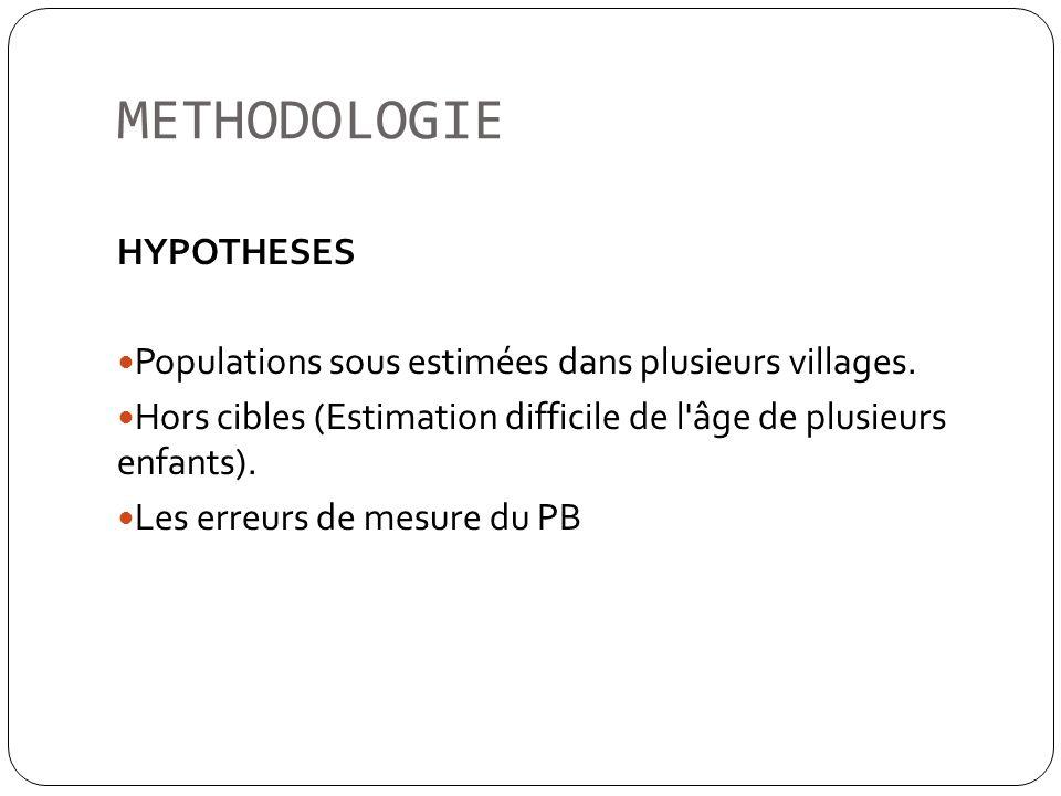 METHODOLOGIE HYPOTHESES Populations sous estimées dans plusieurs villages. Hors cibles (Estimation difficile de l'âge de plusieurs enfants). Les erreu