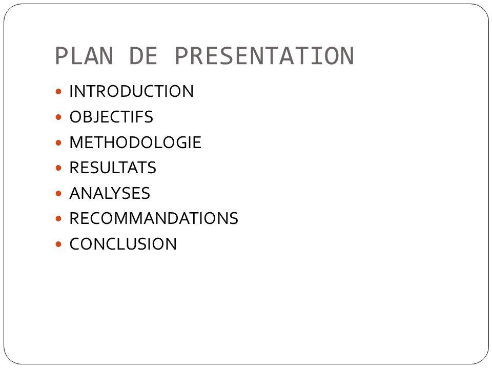 PLAN DE PRESENTATION INTRODUCTION OBJECTIFS METHODOLOGIE RESULTATS ANALYSES RECOMMANDATIONS CONCLUSION