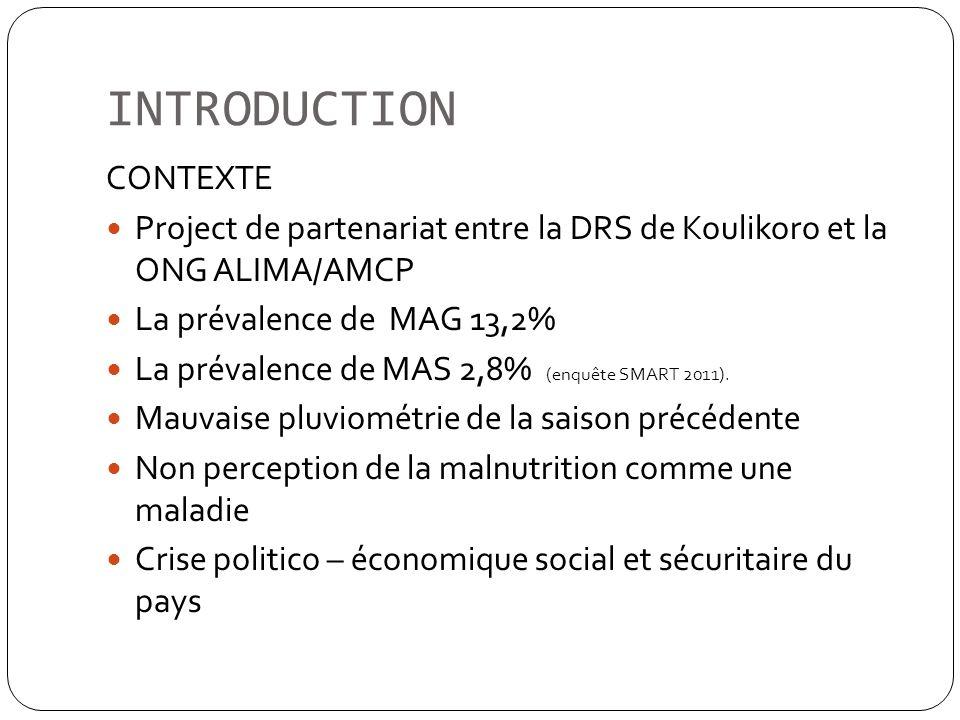 INTRODUCTION CONTEXTE Project de partenariat entre la DRS de Koulikoro et la ONG ALIMA/AMCP La prévalence de MAG 13,2% La prévalence de MAS 2,8% (enqu