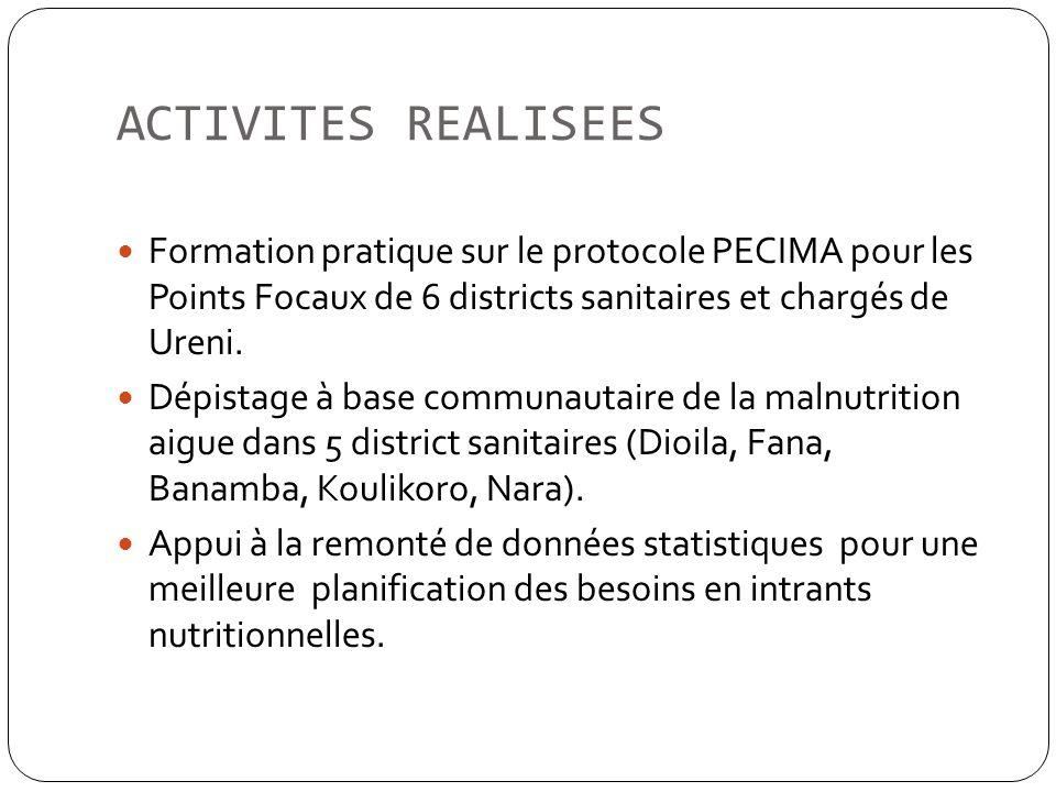ACTIVITES REALISEES Formation pratique sur le protocole PECIMA pour les Points Focaux de 6 districts sanitaires et chargés de Ureni. Dépistage à base