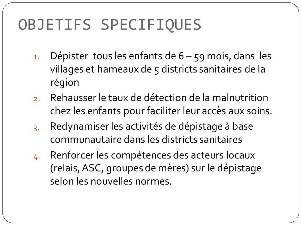 OBJETIFS SPECIFIQUES 1. Dépister tous les enfants de 6 – 59 mois, dans les villages et hameaux de 5 districts sanitaires de la région 2. Rehausser le