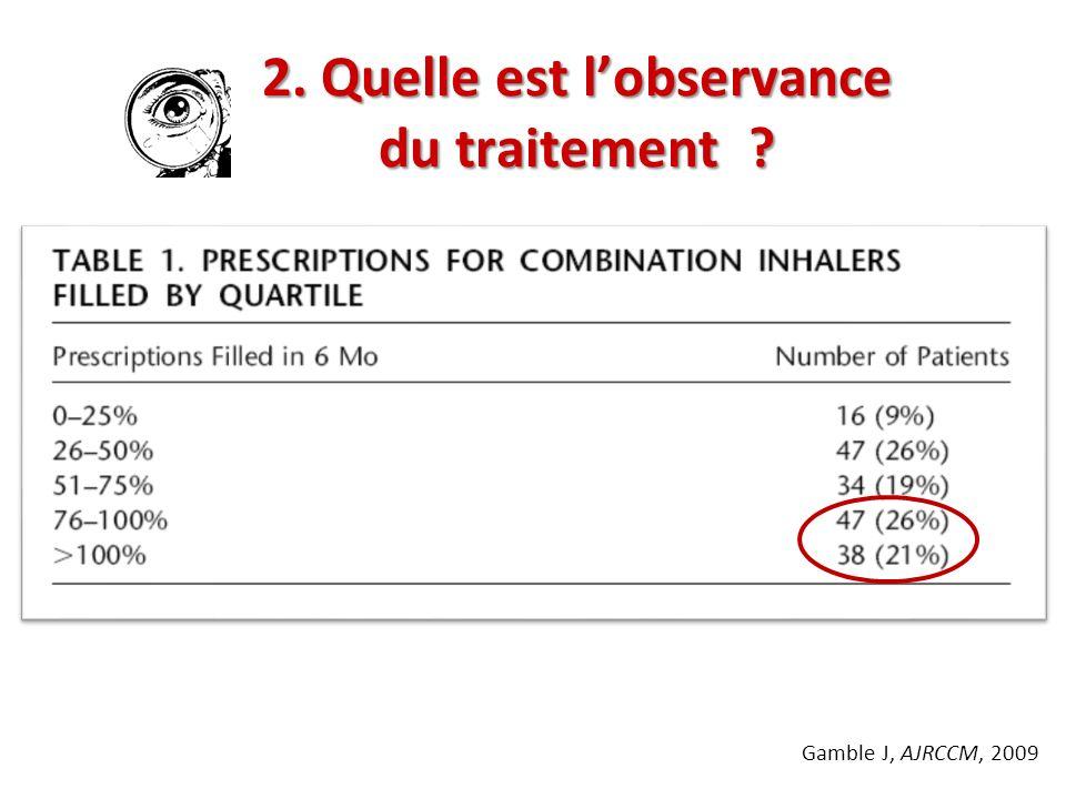 2. Quelle est lobservance du traitement ? Gamble J, AJRCCM, 2009