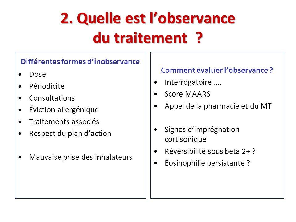 2. Quelle est lobservance du traitement ? Différentes formes dinobservance Dose Périodicité Consultations Éviction allergénique Traitements associés R