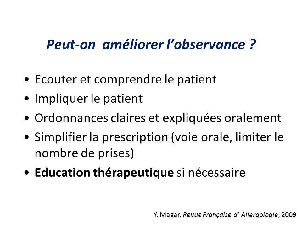 Peut-on améliorer lobservance ? Ecouter et comprendre le patient Impliquer le patient Ordonnances claires et expliquées oralement Simplifier la prescr