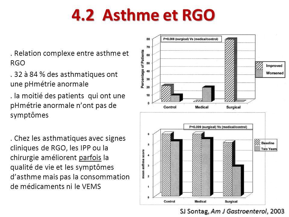 4.2 Asthme et RGO. Relation complexe entre asthme et RGO. 32 à 84 % des asthmatiques ont une pHmétrie anormale. la moitié des patients qui ont une pHm