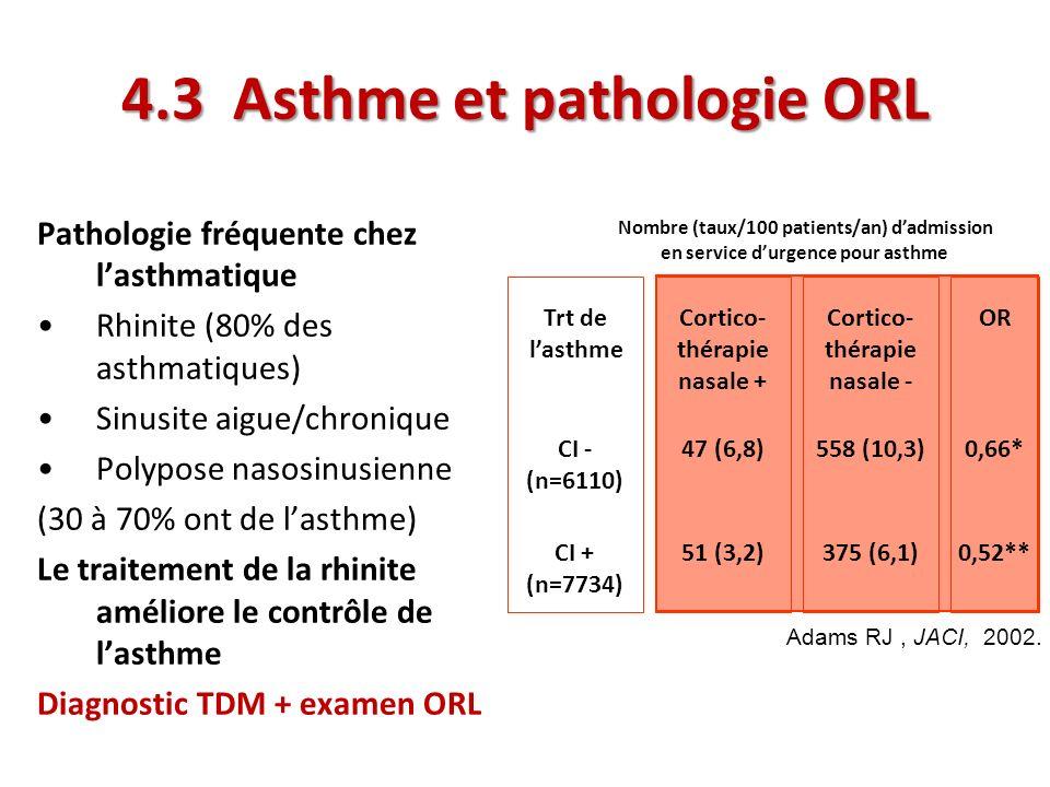 4.3 Asthme et pathologie ORL Pathologie fréquente chez lasthmatique Rhinite (80% des asthmatiques) Sinusite aigue/chronique Polypose nasosinusienne (3