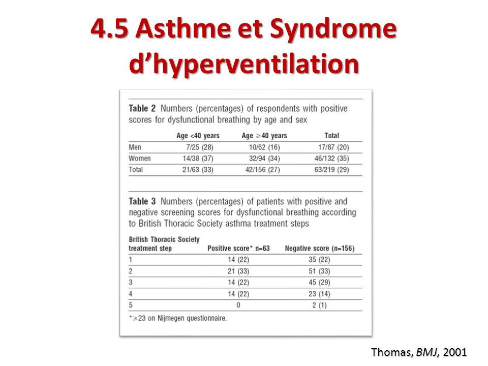 4.5 Asthme et Syndrome dhyperventilation Thomas, BMJ, 2001