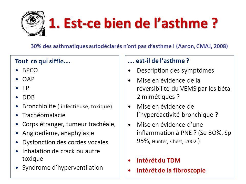 1. Est-ce bien de lasthme ? …. est-il de lasthme ? Description des symptômes Mise en évidence de la réversibilité du VEMS par les béta 2 mimétiques ?