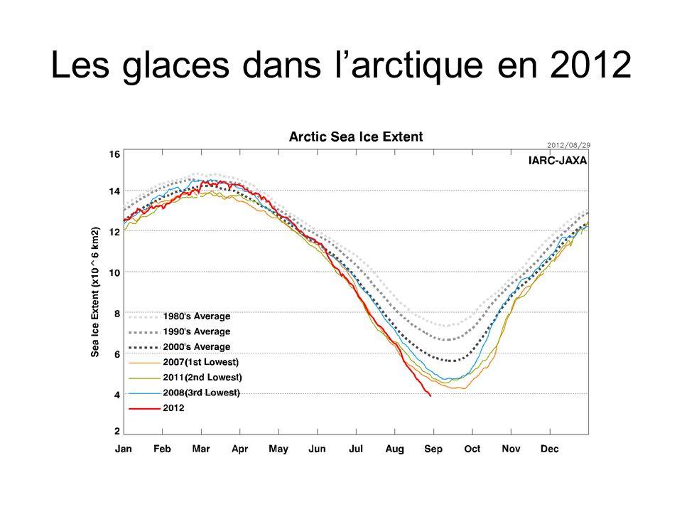 Les glaces dans larctique en 2012