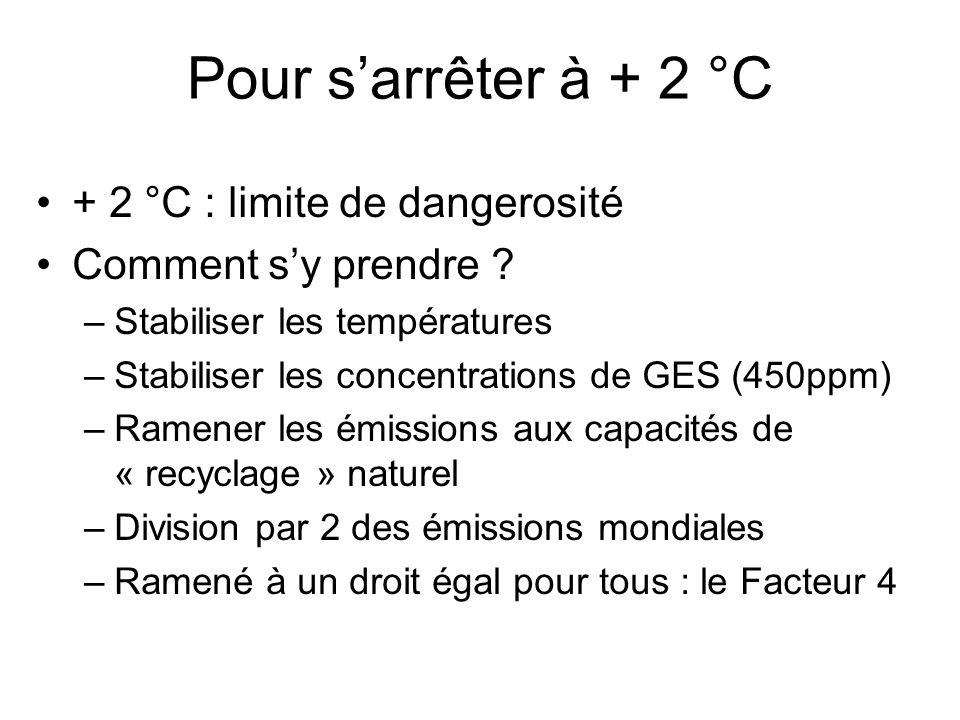 Pour sarrêter à + 2 °C + 2 °C : limite de dangerosité Comment sy prendre .