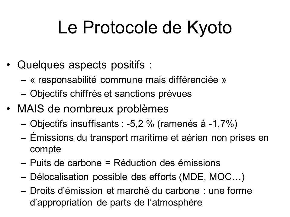 Le Protocole de Kyoto Quelques aspects positifs : –« responsabilité commune mais différenciée » –Objectifs chiffrés et sanctions prévues MAIS de nombreux problèmes –Objectifs insuffisants : -5,2 % (ramenés à -1,7%) –Émissions du transport maritime et aérien non prises en compte –Puits de carbone = Réduction des émissions –Délocalisation possible des efforts (MDE, MOC…) –Droits démission et marché du carbone : une forme dappropriation de parts de latmosphère