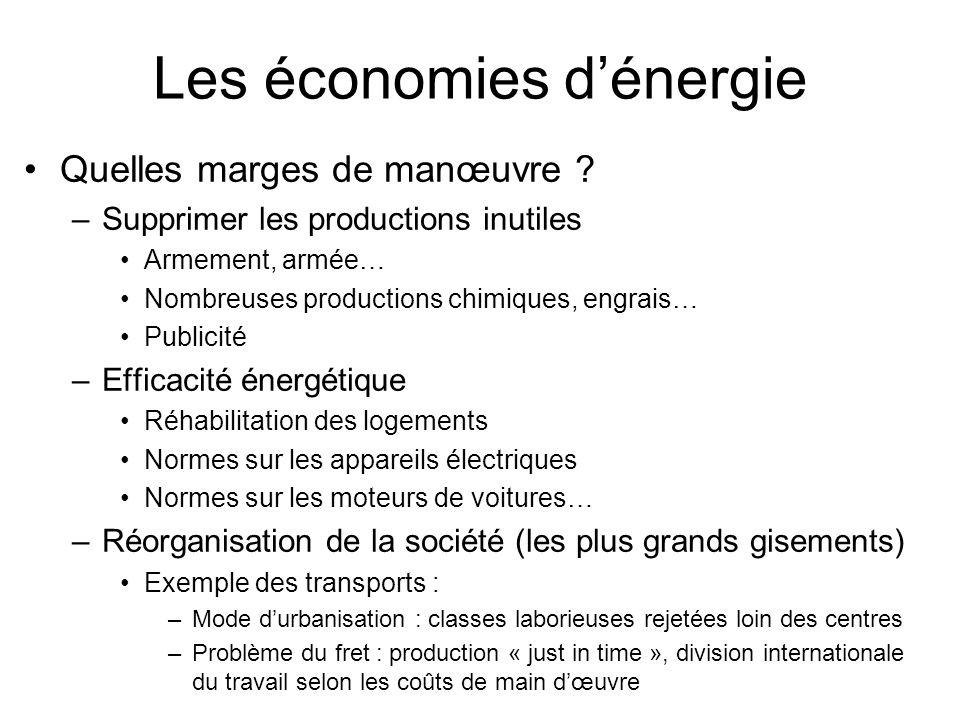 Les économies dénergie Quelles marges de manœuvre .