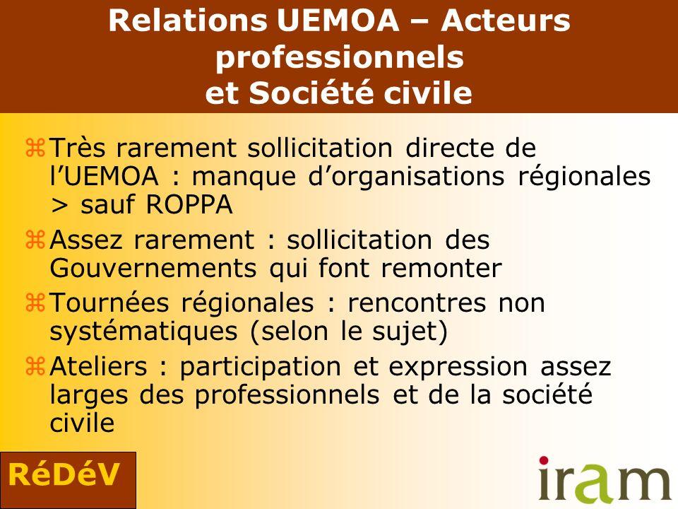 RéDéV Relations UEMOA – Acteurs professionnels et Société civile zTrès rarement sollicitation directe de lUEMOA : manque dorganisations régionales > s