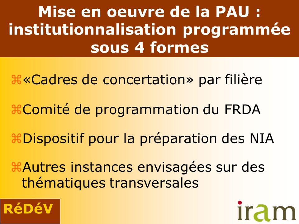 RéDéV Mise en oeuvre de la PAU : institutionnalisation programmée sous 4 formes z«Cadres de concertation» par filière zComité de programmation du FRDA