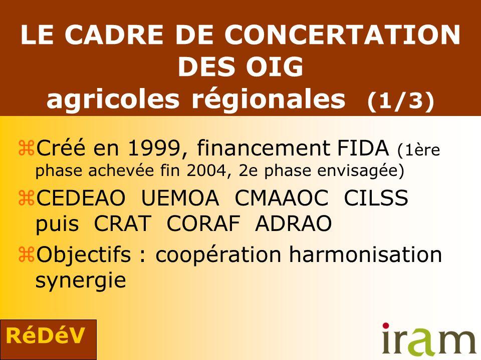 RéDéV LE CADRE DE CONCERTATION DES OIG agricoles régionales (1/3) zCréé en 1999, financement FIDA (1ère phase achevée fin 2004, 2e phase envisagée) zCEDEAO UEMOA CMAAOC CILSS puis CRAT CORAF ADRAO zObjectifs : coopération harmonisation synergie