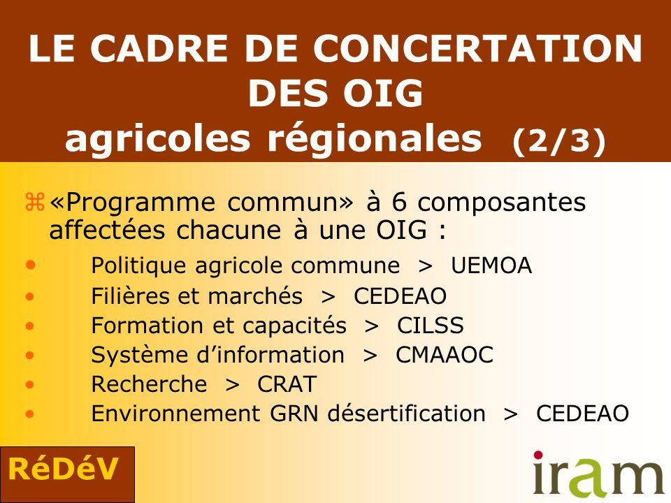 RéDéV LE CADRE DE CONCERTATION DES OIG agricoles régionales (2/3) z«Programme commun» à 6 composantes affectées chacune à une OIG : Politique agricole