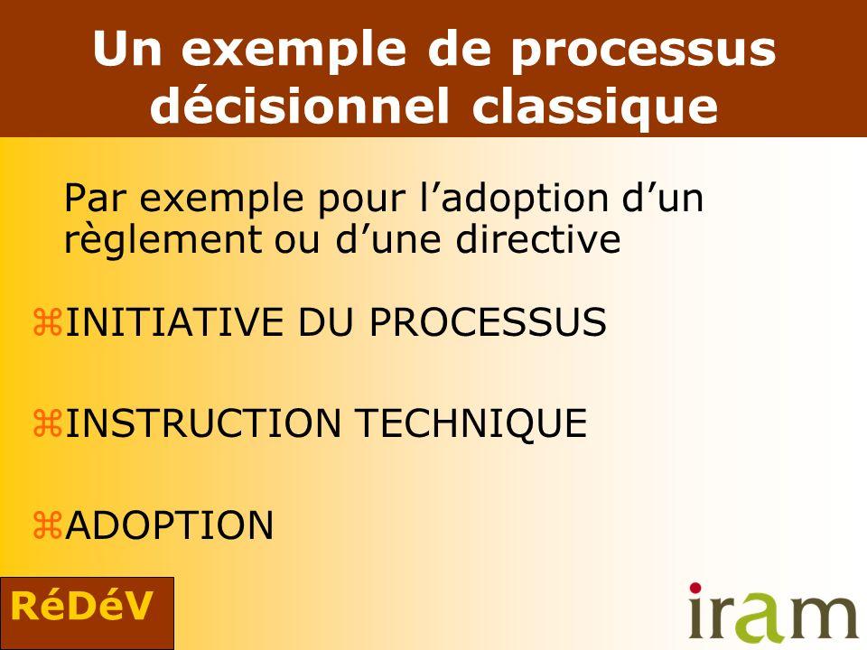 RéDéV Un exemple de processus décisionnel classique Par exemple pour ladoption dun règlement ou dune directive zINITIATIVE DU PROCESSUS zINSTRUCTION TECHNIQUE zADOPTION