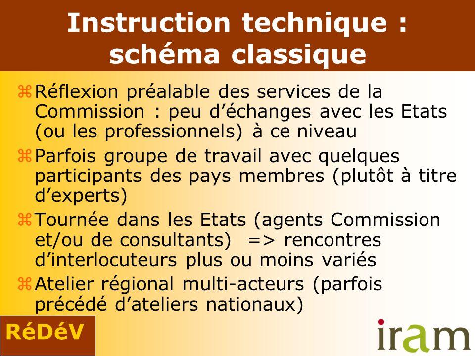 RéDéV Instruction technique : schéma classique zRéflexion préalable des services de la Commission : peu déchanges avec les Etats (ou les professionnel