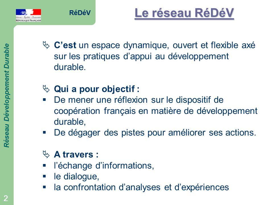 RéDéV Réseau Développement Durable 2 RéDéV Réseau Développement Durable 2 Le réseau RéDéV Cest un espace dynamique, ouvert et flexible axé sur les pratiques dappui au développement durable.