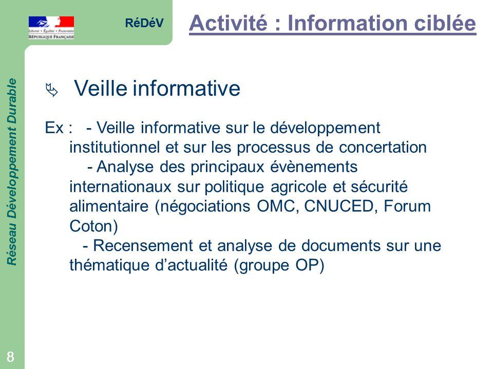 RéDéV Réseau Développement Durable 8 RéDéV Réseau Développement Durable 8 Activité : Information ciblée Veille informative Ex : - Veille informative s