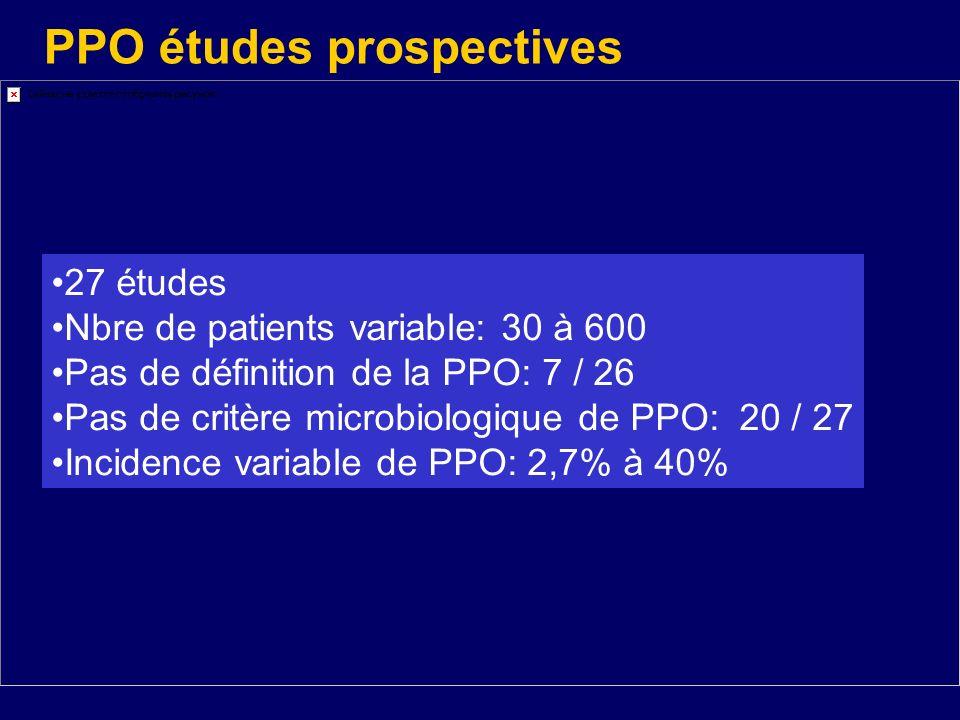 PPO études prospectives 27 études Nbre de patients variable: 30 à 600 Pas de définition de la PPO: 7 / 26 Pas de critère microbiologique de PPO: 20 / 27 Incidence variable de PPO: 2,7% à 40%