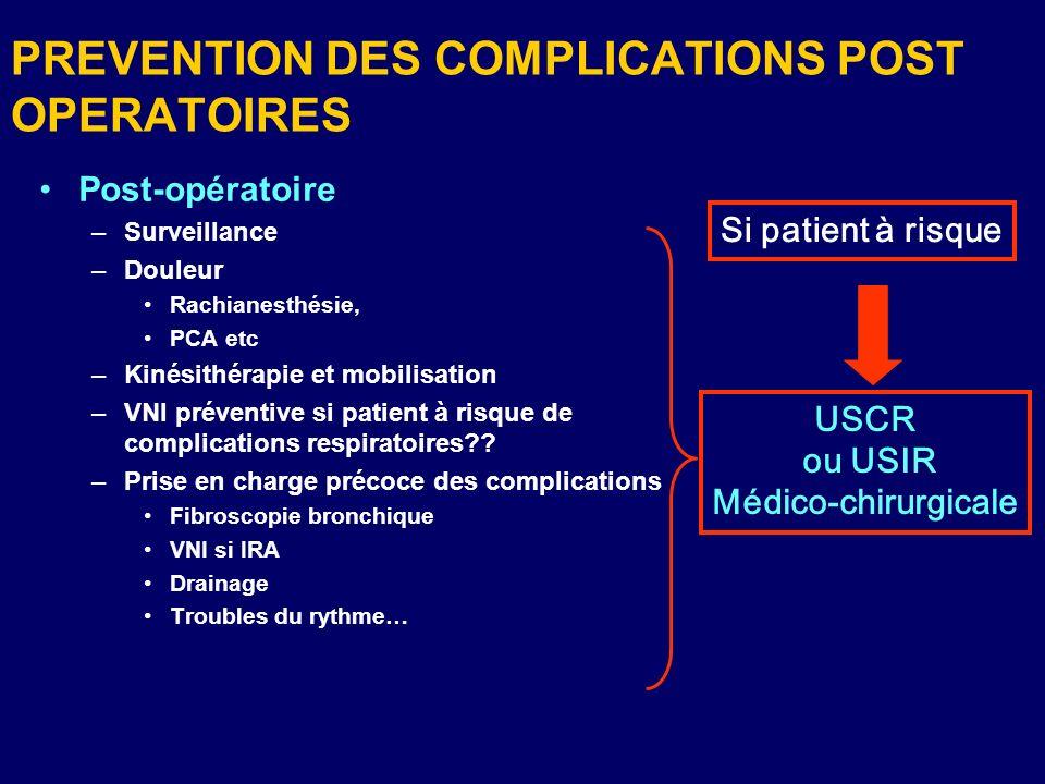 PREVENTION DES COMPLICATIONS POST OPERATOIRES Post-opératoire –Surveillance –Douleur Rachianesthésie, PCA etc –Kinésithérapie et mobilisation –VNI pré