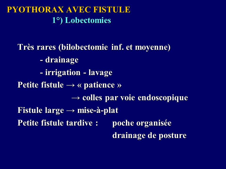 PYOTHORAX AVEC FISTULE 1°) Lobectomies Très rares (bilobectomie inf. et moyenne) - drainage - irrigation - lavage Petite fistule « patience » colles p