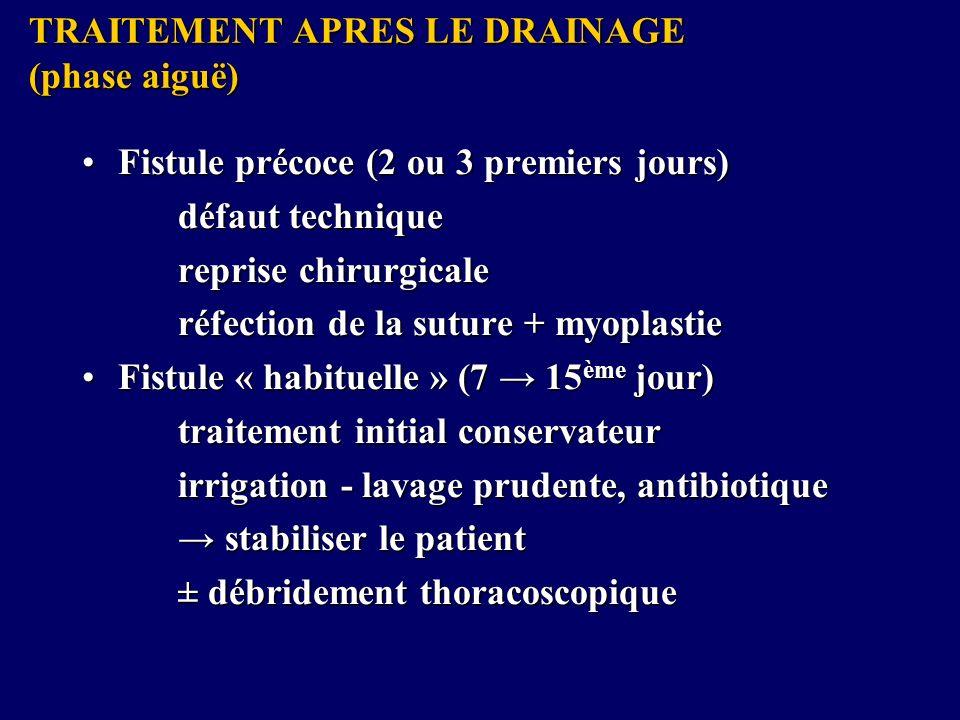 TRAITEMENT APRES LE DRAINAGE (phase aiguë) Fistule précoce (2 ou 3 premiers jours)Fistule précoce (2 ou 3 premiers jours) défaut technique reprise chirurgicale réfection de la suture + myoplastie Fistule « habituelle » (7 15 ème jour)Fistule « habituelle » (7 15 ème jour) traitement initial conservateur irrigation - lavage prudente, antibiotique stabiliser le patient stabiliser le patient ± débridement thoracoscopique